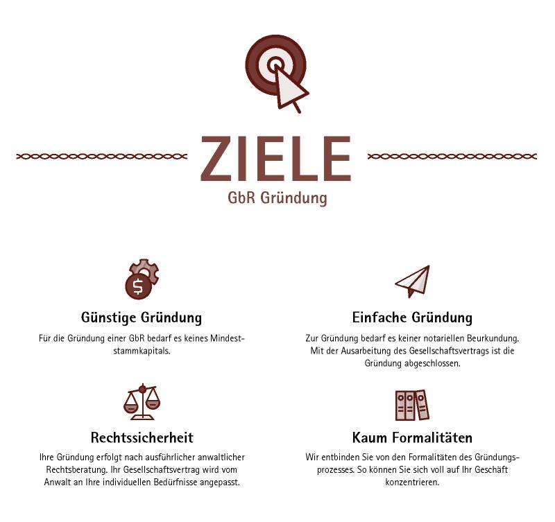 GESELLSCHAFTSVERTRAG KG PDF