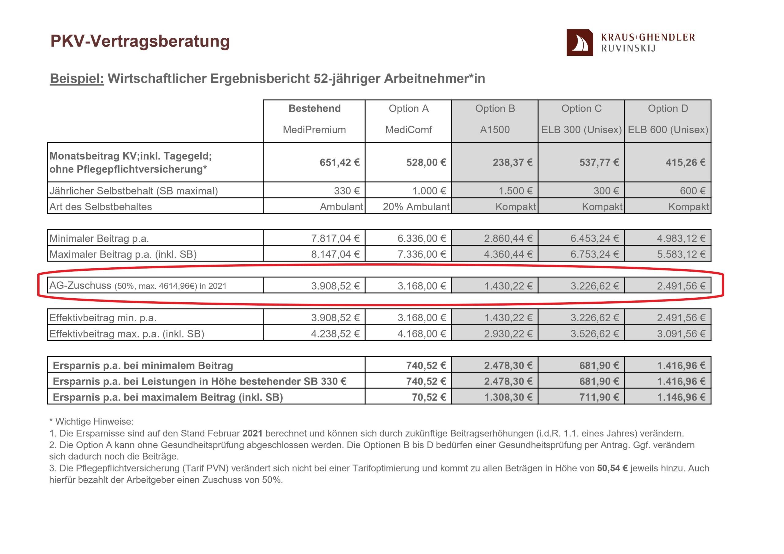PKV-Vertragsberatung_Ergebnisbericht